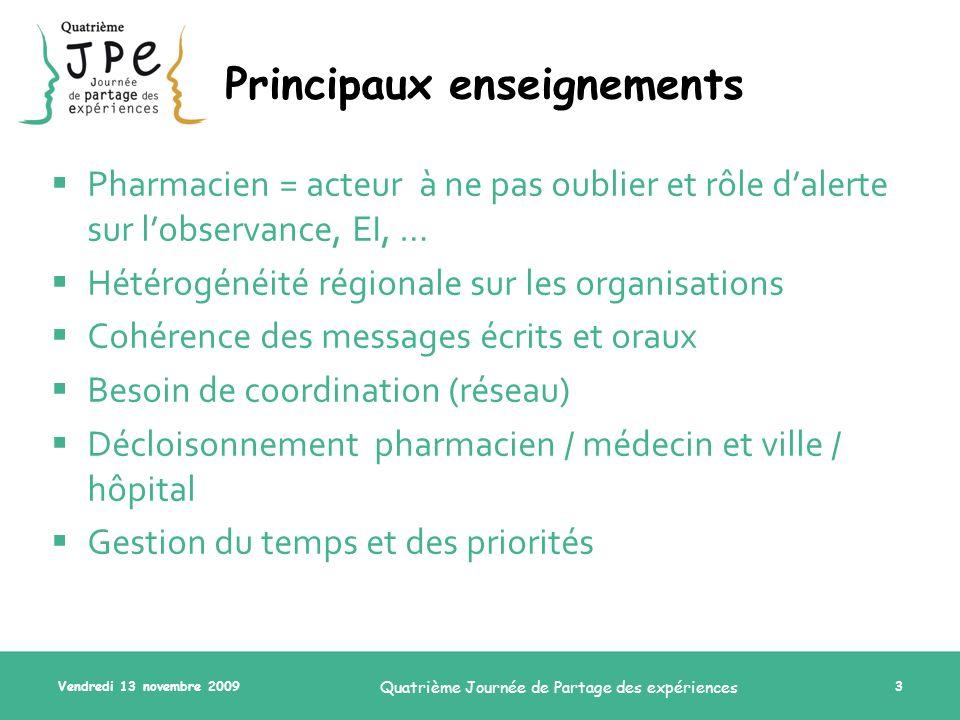 Vendredi 13 novembre 2009 Quatrième Journée de Partage des expériences 3 Principaux enseignements Pharmacien = acteur à ne pas oublier et rôle dalerte