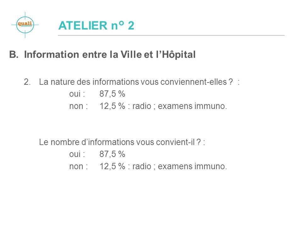 B.Information entre la Ville et lHôpital 2.La nature des informations vous conviennent-elles .