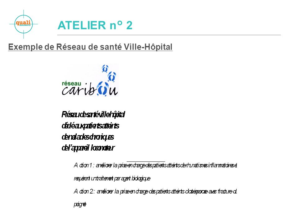 CLIQUER POUR AJOUTER UN TITRE Exemple de Réseau de santé Ville-Hôpital ATELIER n° 2