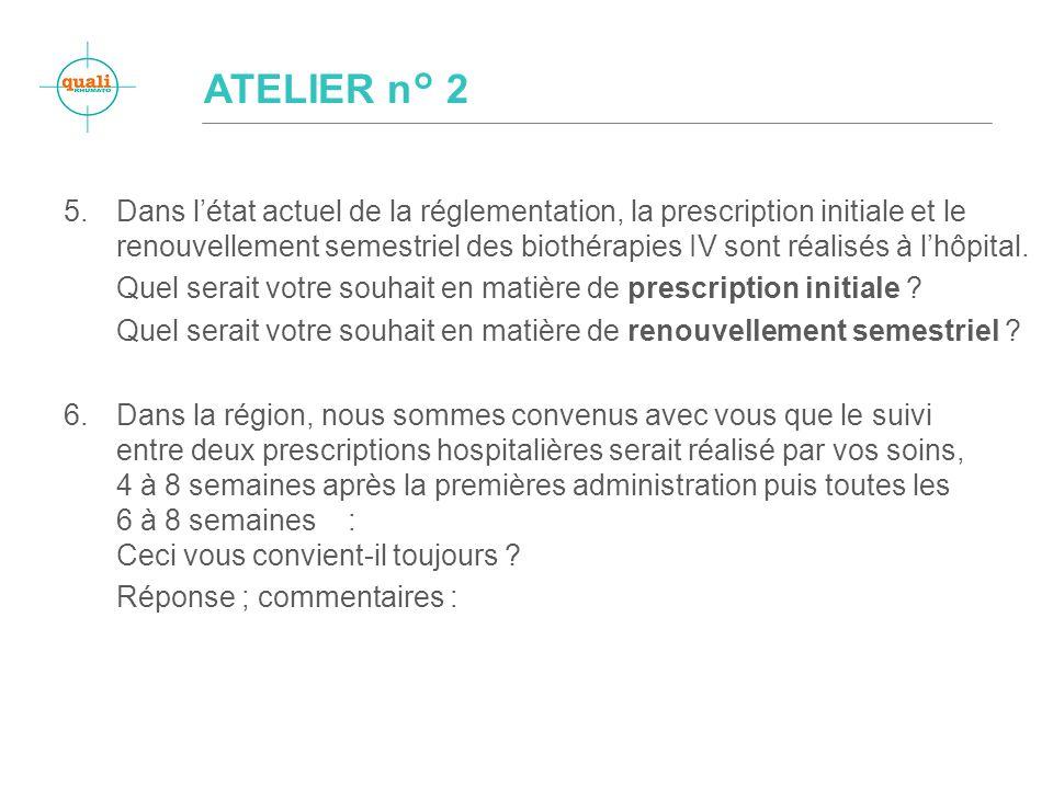 B.Information entre la Ville et lHôpital 1.Globalement cette information vous paraît-elle satisfaisante .