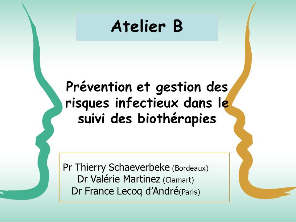 Prévention et gestion des risques infectieux dans le suivi des biothérapies Pr Thierry Schaeverbeke (Bordeaux) Dr Valérie Martinez (Clamart) Dr France