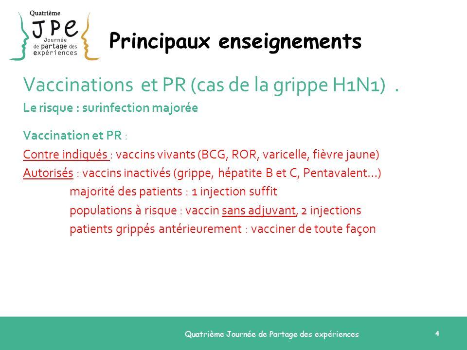 Quatrième Journée de Partage des expériences 4 Principaux enseignements Vaccinations et PR (cas de la grippe H1N1). Le risque : surinfection majorée V
