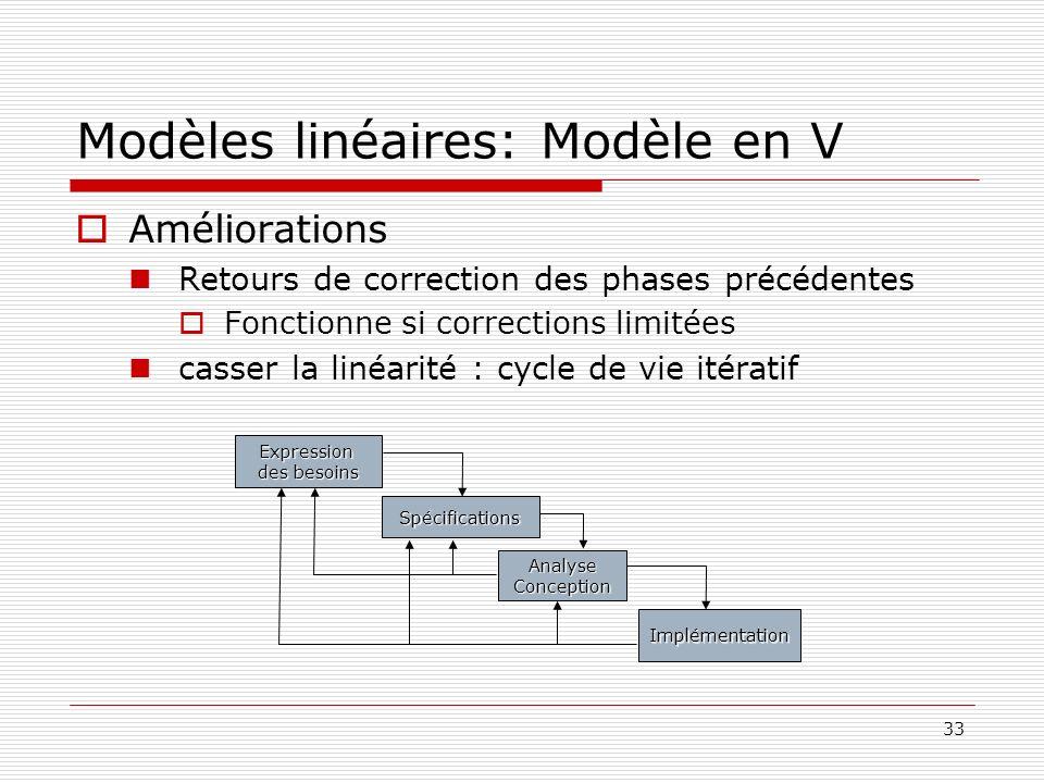 33 Modèles linéaires: Modèle en V Améliorations Retours de correction des phases précédentes Fonctionne si corrections limitées casser la linéarité :