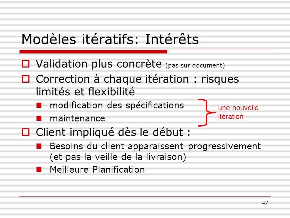 47 Modèles itératifs: Intérêts Validation plus concrète (pas sur document) Correction à chaque itération : risques limités et flexibilité modification