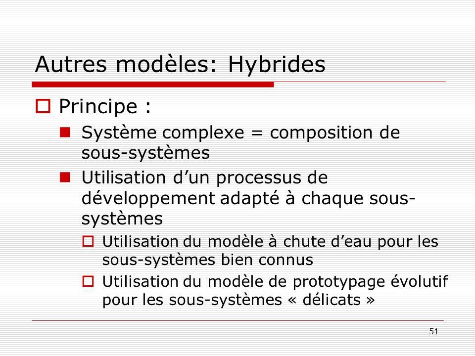 51 Autres modèles: Hybrides Principe : Système complexe = composition de sous-systèmes Utilisation dun processus de développement adapté à chaque sous