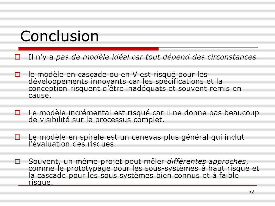 52 Conclusion Il ny a pas de modèle idéal car tout dépend des circonstances le modèle en cascade ou en V est risqué pour les développements innovants