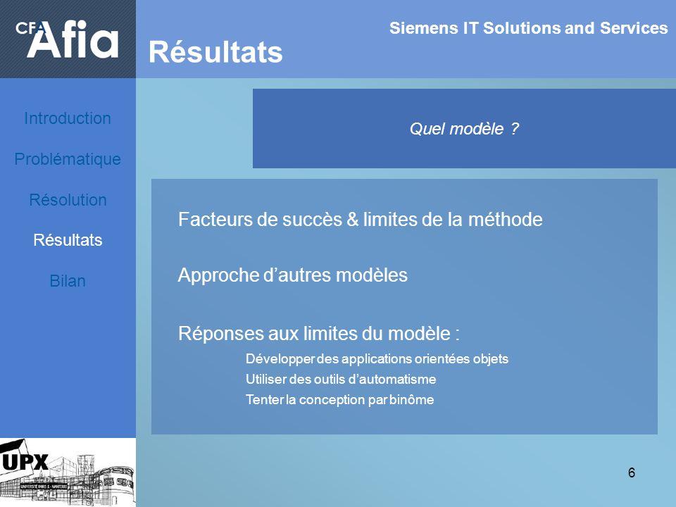 6 Siemens IT Solutions and Services Résultats Quel modèle ? Facteurs de succès & limites de la méthode Approche dautres modèles Réponses aux limites d