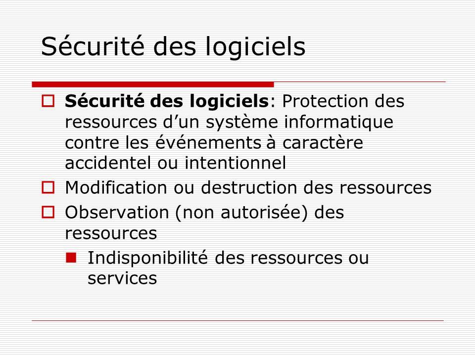 Sécurité des logiciels Sécurité des logiciels: Protection des ressources dun système informatique contre les événements à caractère accidentel ou inte