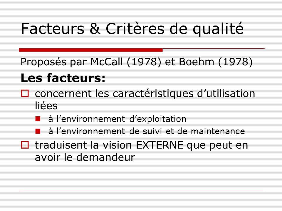 Facteurs & Critères de qualité Proposés par McCall (1978) et Boehm (1978) Les facteurs: concernent les caractéristiques dutilisation liées à lenvironn