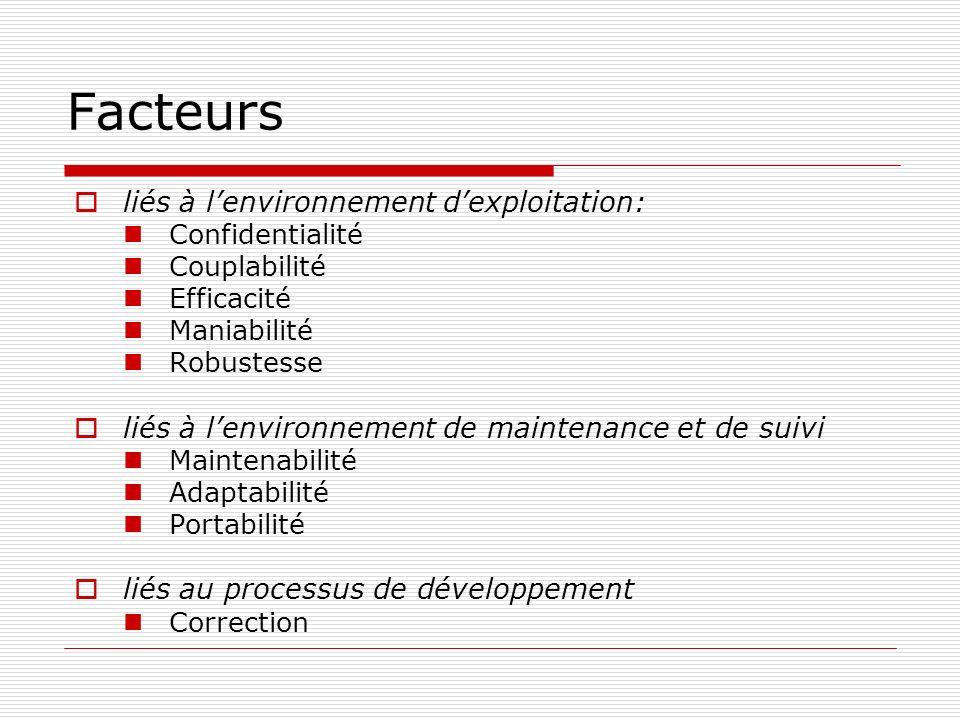 Facteurs liés à lenvironnement dexploitation: Confidentialité Couplabilité Efficacité Maniabilité Robustesse liés à lenvironnement de maintenance et d