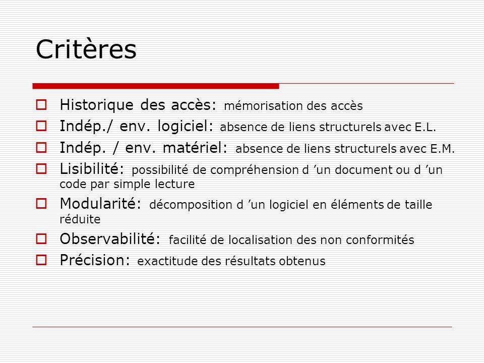 Critères Historique des accès: mémorisation des accès Indép./ env. logiciel: absence de liens structurels avec E.L. Indép. / env. matériel: absence de