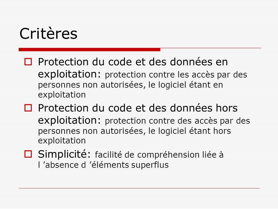 Critères Protection du code et des données en exploitation: protection contre les accès par des personnes non autorisées, le logiciel étant en exploit