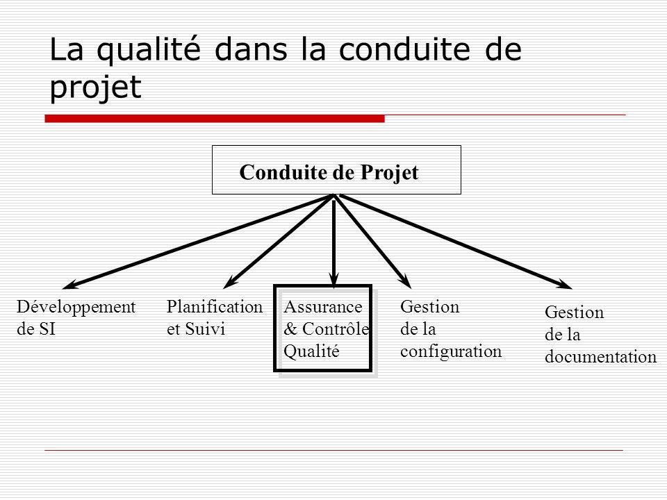 La qualité dans la conduite de projet Conduite de Projet Développement de SI Planification et Suivi Assurance & Contrôle Qualité Gestion de la configu