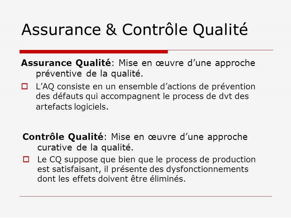Assurance & Contrôle Qualité Assurance Qualité: Mise en œuvre dune approche préventive de la qualité. LAQ consiste en un ensemble dactions de préventi