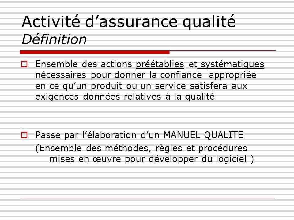 Activité dassurance qualité Définition Ensemble des actions préétablies et systématiques nécessaires pour donner la confiance appropriée en ce quun pr
