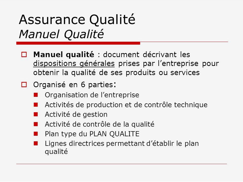Assurance Qualité Manuel Qualité Manuel qualité : document décrivant les dispositions générales prises par lentreprise pour obtenir la qualité de ses