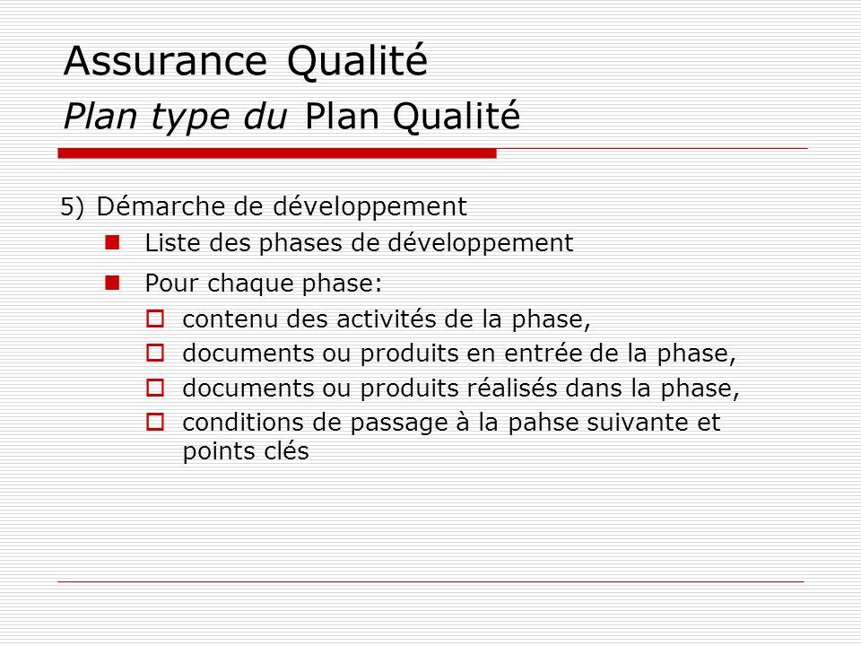 Assurance Qualité Plan type du Plan Qualité 5) Démarche de développement Liste des phases de développement Pour chaque phase: contenu des activités de