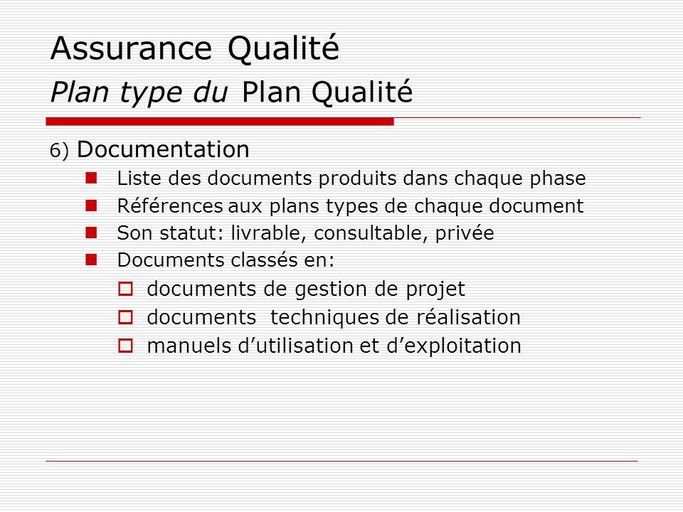 Assurance Qualité Plan type du Plan Qualité 6) Documentation Liste des documents produits dans chaque phase Références aux plans types de chaque docum