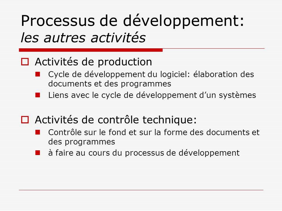 Processus de développement: les autres activités Activités de production Cycle de développement du logiciel: élaboration des documents et des programm