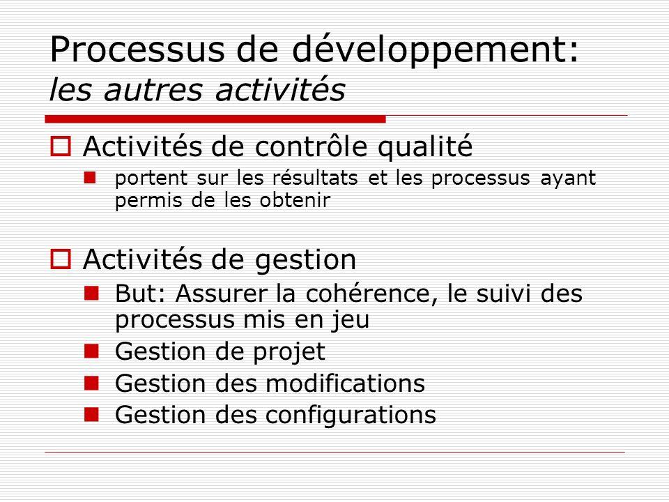 Processus de développement: les autres activités Activités de contrôle qualité portent sur les résultats et les processus ayant permis de les obtenir