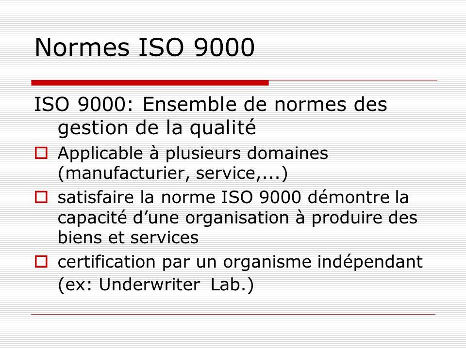 Normes ISO 9000 ISO 9000: Ensemble de normes des gestion de la qualité Applicable à plusieurs domaines (manufacturier, service,...) satisfaire la norm