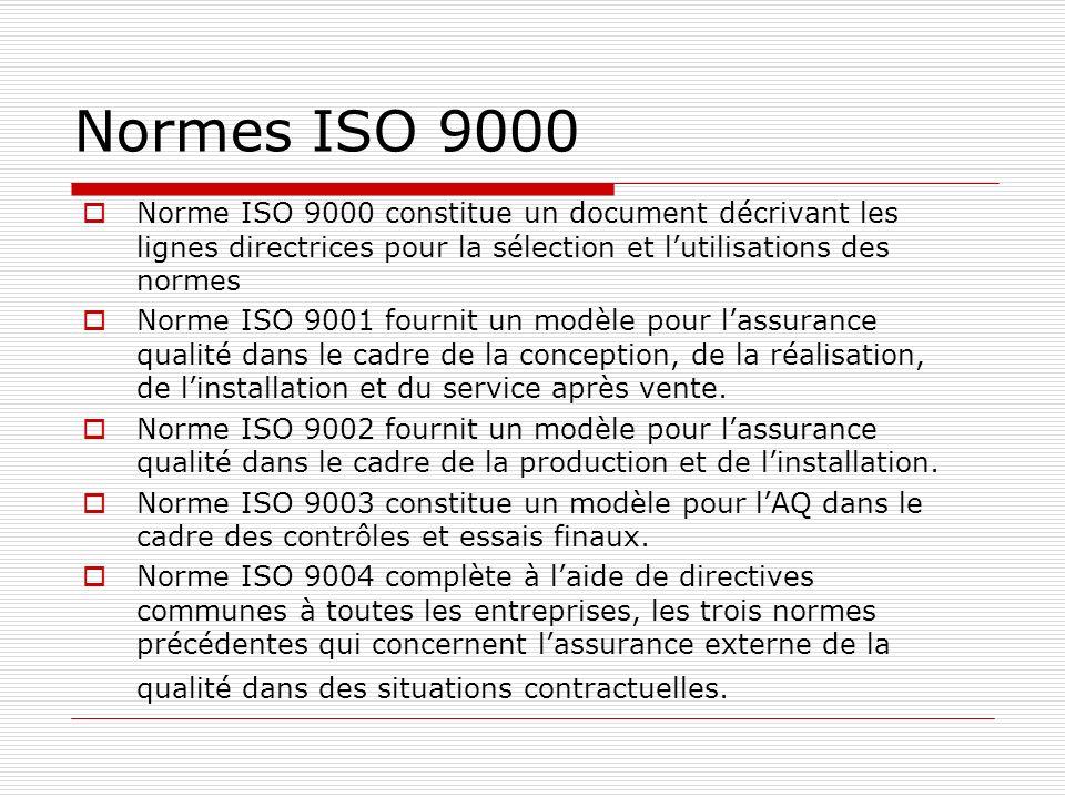 Normes ISO 9000 Norme ISO 9000 constitue un document décrivant les lignes directrices pour la sélection et lutilisations des normes Norme ISO 9001 fou