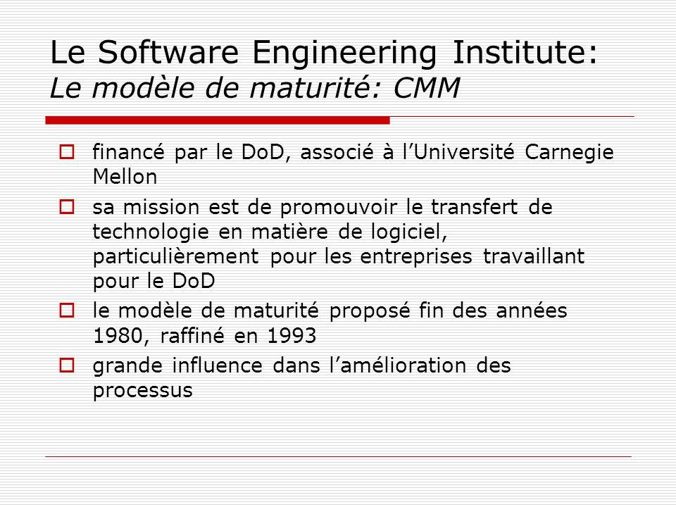Le Software Engineering Institute: Le modèle de maturité: CMM financé par le DoD, associé à lUniversité Carnegie Mellon sa mission est de promouvoir l