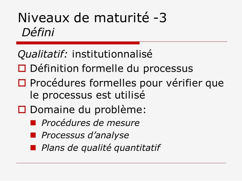 Niveaux de maturité -3 Défini Qualitatif: institutionnalisé Définition formelle du processus Procédures formelles pour vérifier que le processus est u