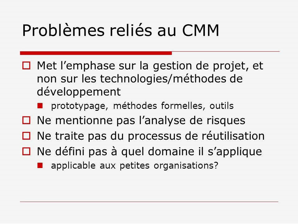 Problèmes reliés au CMM Met lemphase sur la gestion de projet, et non sur les technologies/méthodes de développement prototypage, méthodes formelles,