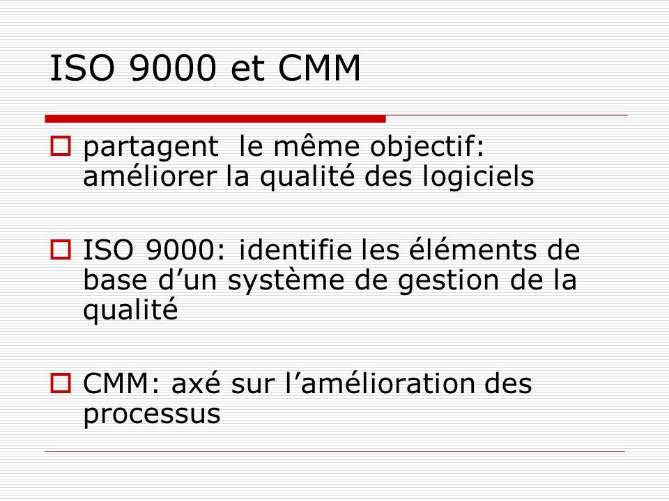 ISO 9000 et CMM partagent le même objectif: améliorer la qualité des logiciels ISO 9000: identifie les éléments de base dun système de gestion de la q