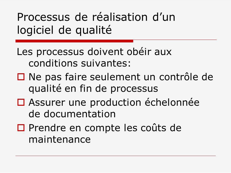 Processus de réalisation dun logiciel de qualité Les processus doivent obéir aux conditions suivantes: Ne pas faire seulement un contrôle de qualité e