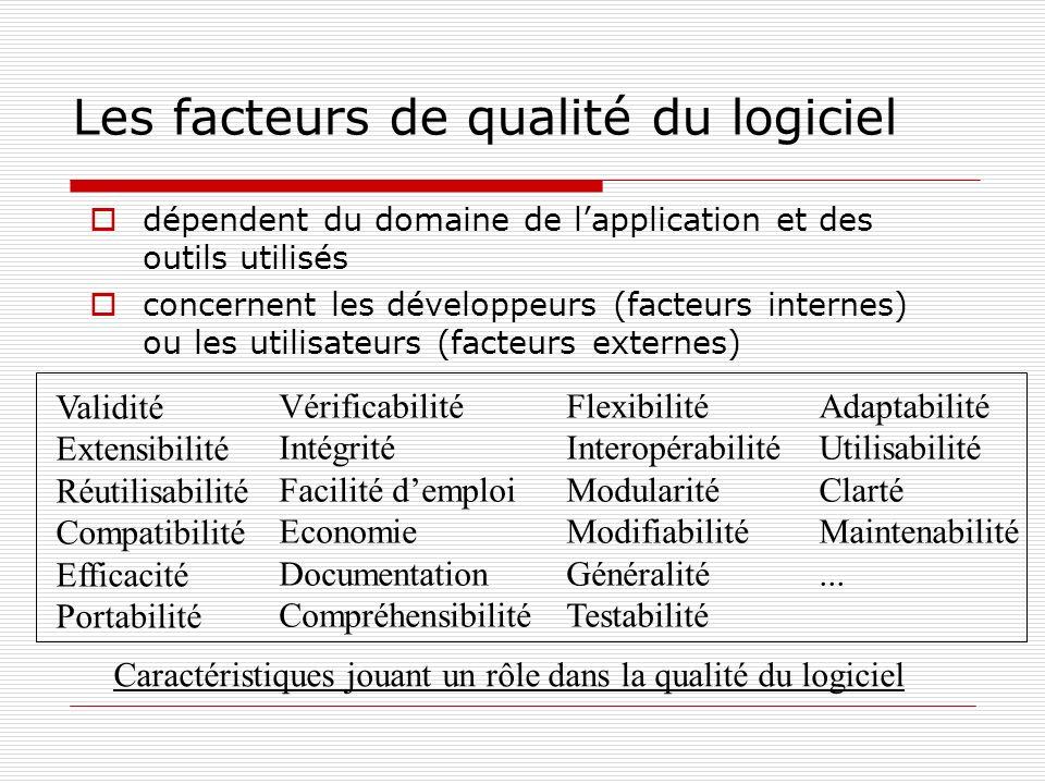 Les facteurs de qualité du logiciel dépendent du domaine de lapplication et des outils utilisés concernent les développeurs (facteurs internes) ou les