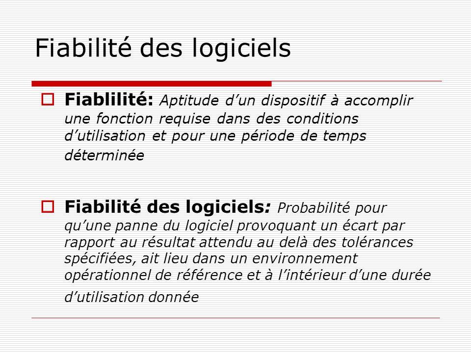 Fiabilité des logiciels Fiablilité: Aptitude dun dispositif à accomplir une fonction requise dans des conditions dutilisation et pour une période de t