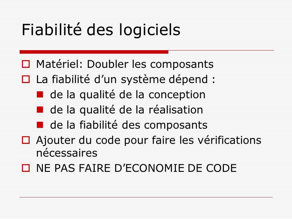 Fiabilité des logiciels Matériel: Doubler les composants La fiabilité dun système dépend : de la qualité de la conception de la qualité de la réalisat