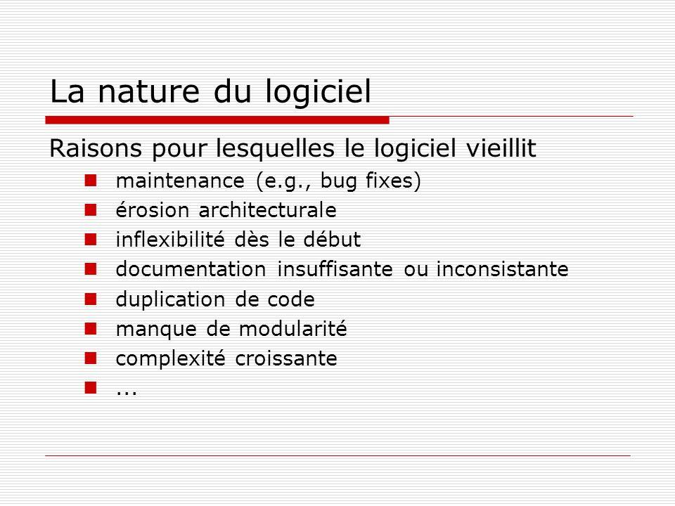 La nature du logiciel Raisons pour lesquelles le logiciel vieillit maintenance (e.g., bug fixes) érosion architecturale inflexibilité dès le début doc