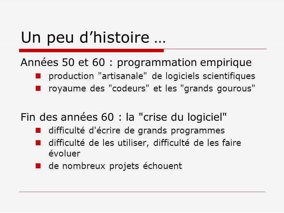 Un peu dhistoire … Années 50 et 60 : programmation empirique production