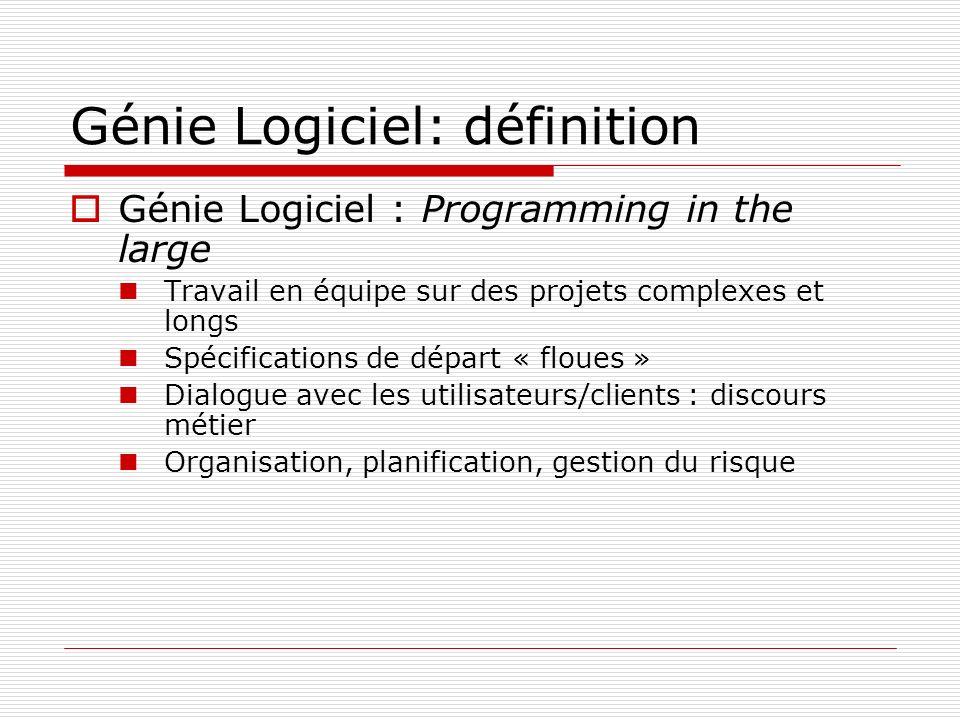 Génie Logiciel: définition Génie Logiciel : Programming in the large Travail en équipe sur des projets complexes et longs Spécifications de départ « f