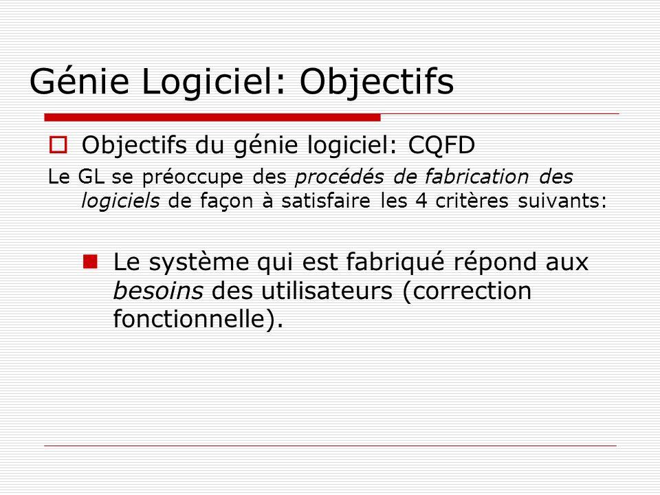Génie Logiciel: Objectifs Objectifs du génie logiciel: CQFD Le GL se préoccupe des procédés de fabrication des logiciels de façon à satisfaire les 4 c