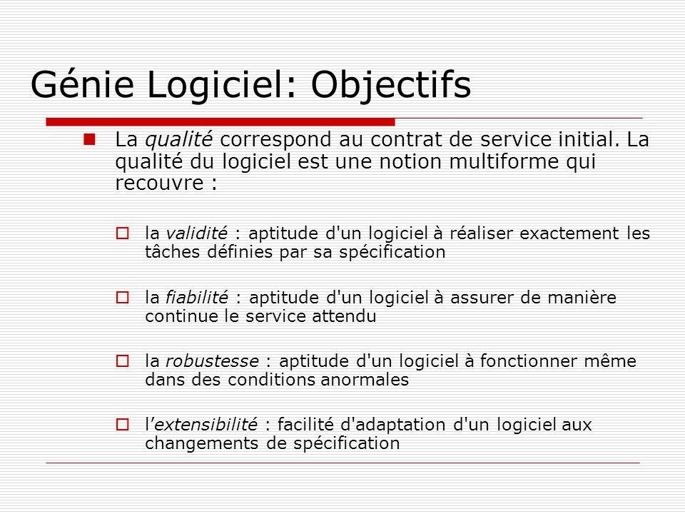 Génie Logiciel: Objectifs La qualité correspond au contrat de service initial. La qualité du logiciel est une notion multiforme qui recouvre : la vali