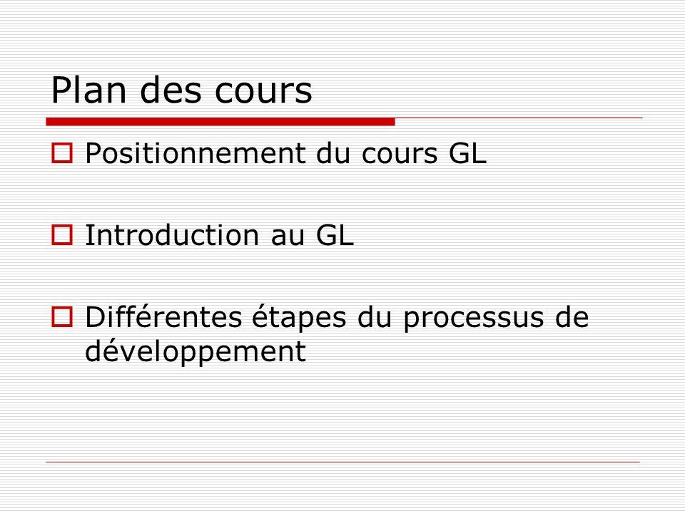 Plan des cours Positionnement du cours GL Introduction au GL Différentes étapes du processus de développement
