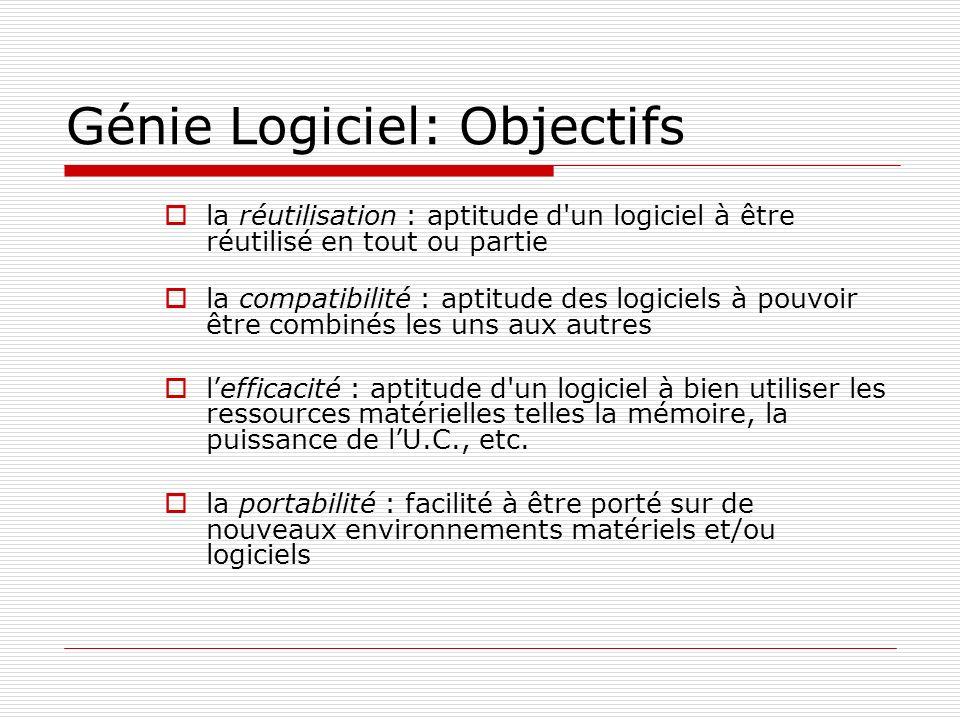 Génie Logiciel: Objectifs la réutilisation : aptitude d'un logiciel à être réutilisé en tout ou partie la compatibilité : aptitude des logiciels à pou