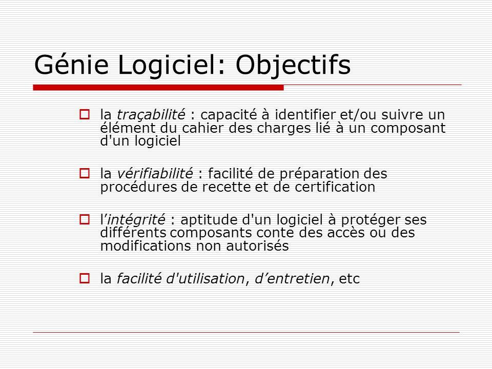 Génie Logiciel: Objectifs la traçabilité : capacité à identifier et/ou suivre un élément du cahier des charges lié à un composant d'un logiciel la vér