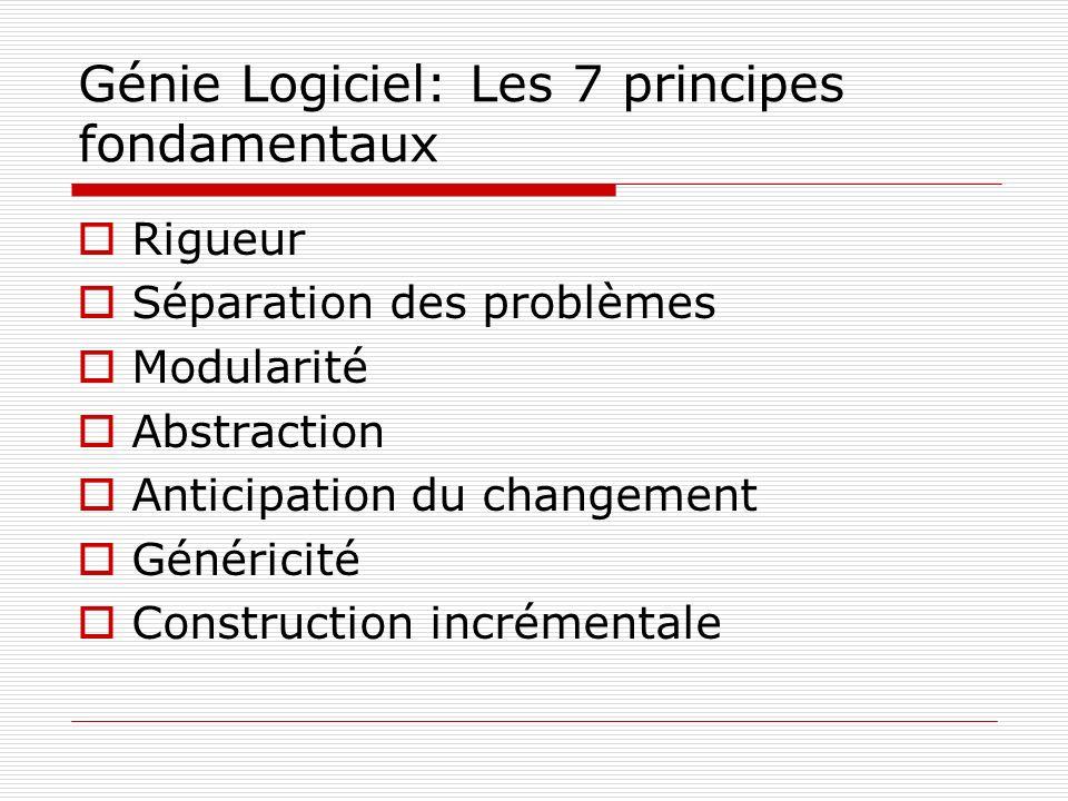 Génie Logiciel: Les 7 principes fondamentaux Rigueur Séparation des problèmes Modularité Abstraction Anticipation du changement Généricité Constructio