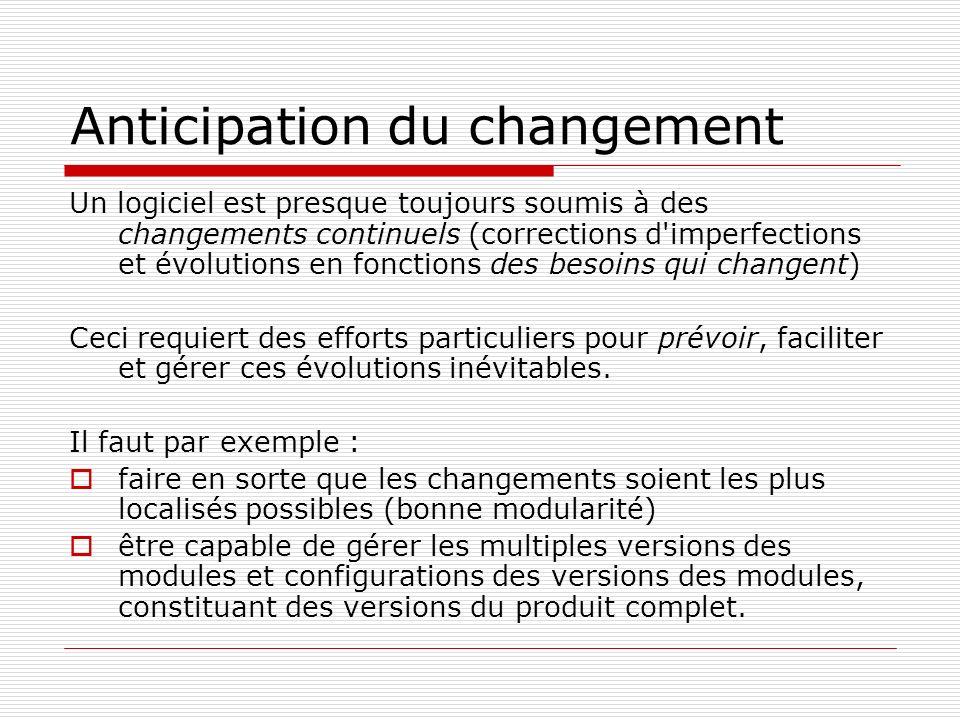 Anticipation du changement Un logiciel est presque toujours soumis à des changements continuels (corrections d'imperfections et évolutions en fonction