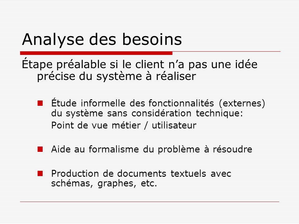 Analyse des besoins Étape préalable si le client na pas une idée précise du système à réaliser Étude informelle des fonctionnalités (externes) du syst