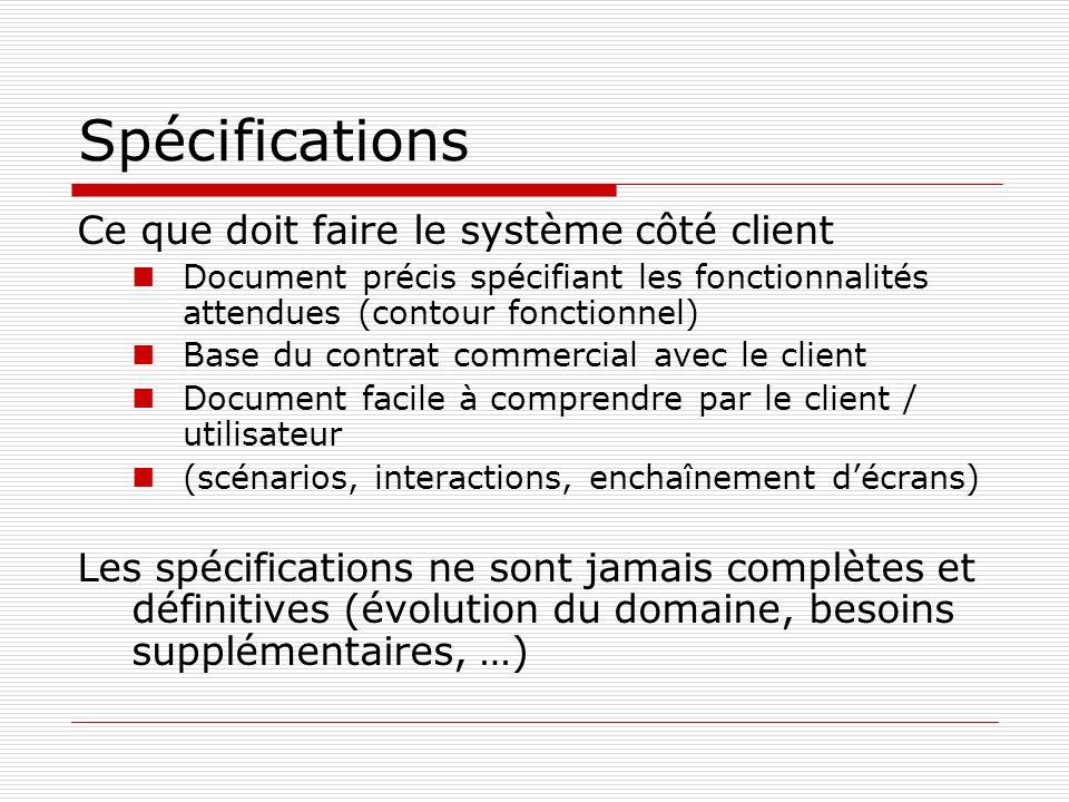 Spécifications Ce que doit faire le système côté client Document précis spécifiant les fonctionnalités attendues (contour fonctionnel) Base du contrat