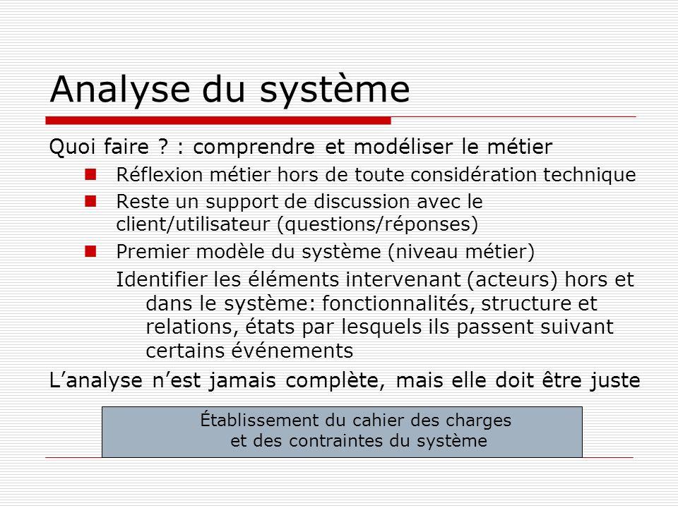 Analyse du système Quoi faire ? : comprendre et modéliser le métier Réflexion métier hors de toute considération technique Reste un support de discuss