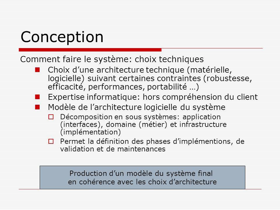 Conception Comment faire le système: choix techniques Choix dune architecture technique (matérielle, logicielle) suivant certaines contraintes (robust