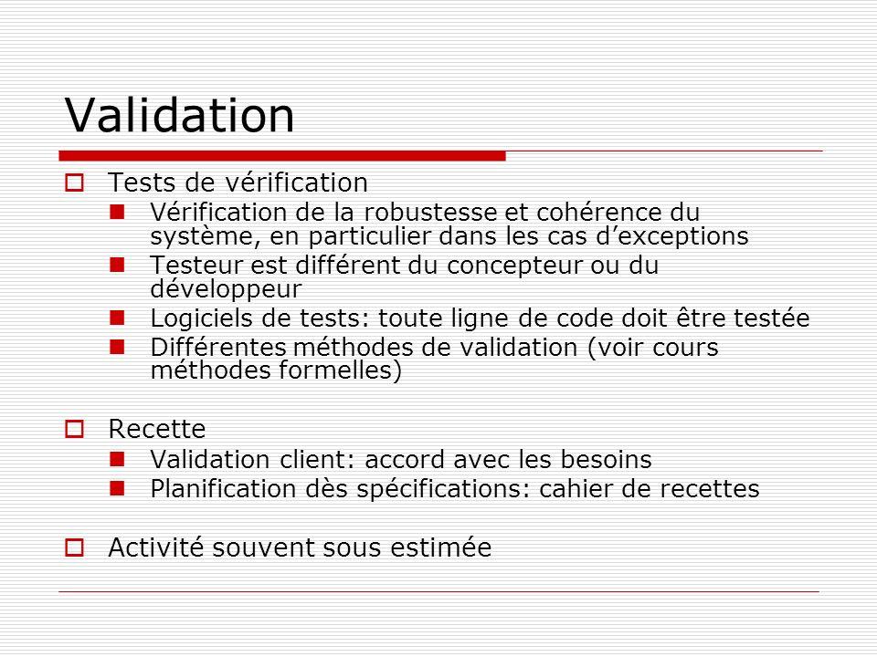 Validation Tests de vérification Vérification de la robustesse et cohérence du système, en particulier dans les cas dexceptions Testeur est différent