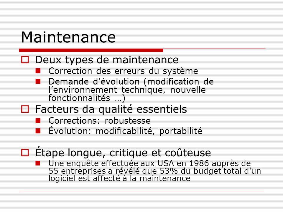Maintenance Deux types de maintenance Correction des erreurs du système Demande dévolution (modification de lenvironnement technique, nouvelle fonctio